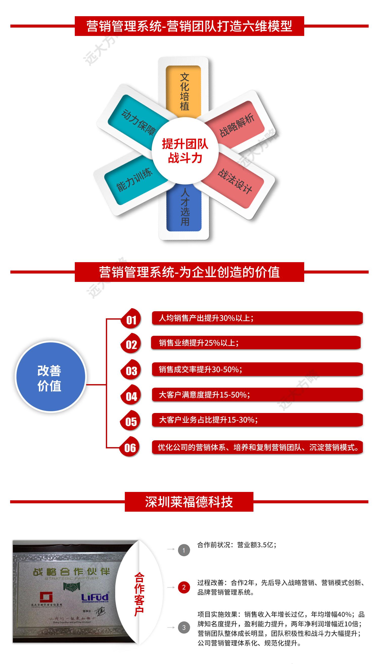 营销2_01.jpg